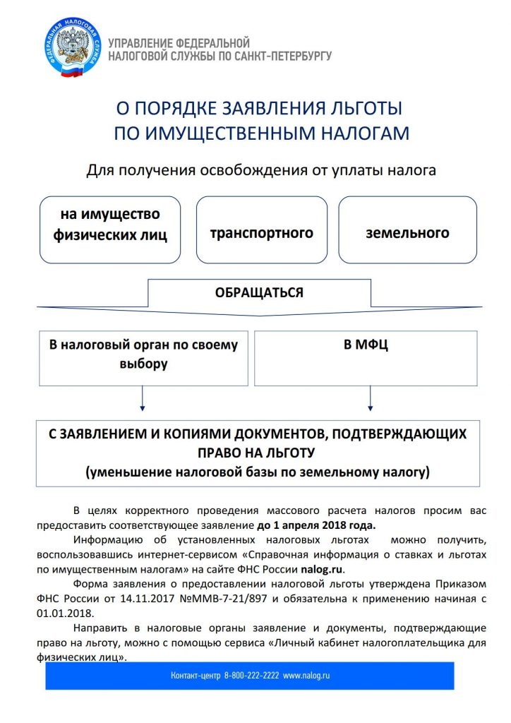 1 О порядке заявления льготы_1
