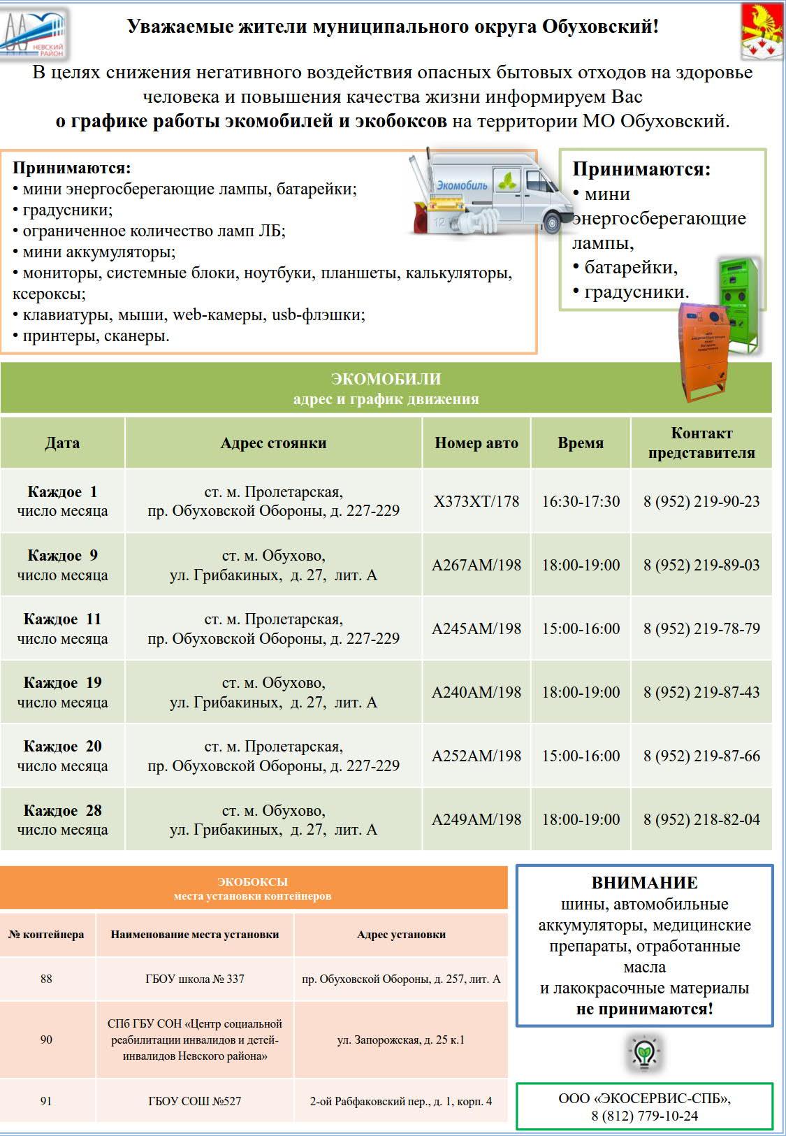 Обуховский, февраль-июнь 2020_1