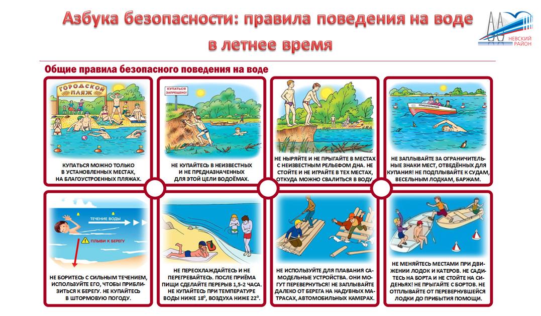 Правила поведения на водных объектах