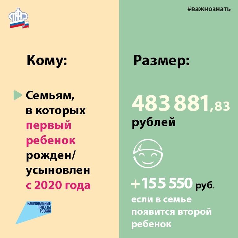 Размер МСК_4
